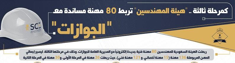 هيئة المهندسين تربط 80 مهنة مساندة مع الجوازات مكتبة المركاز المركاز دليل أعمال المملكة